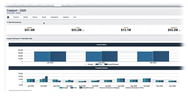 Capex management software to create a single source of truth