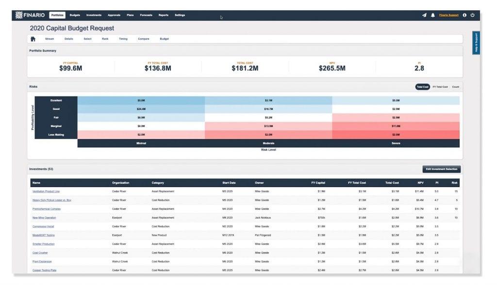 capital planning software portfolio planning