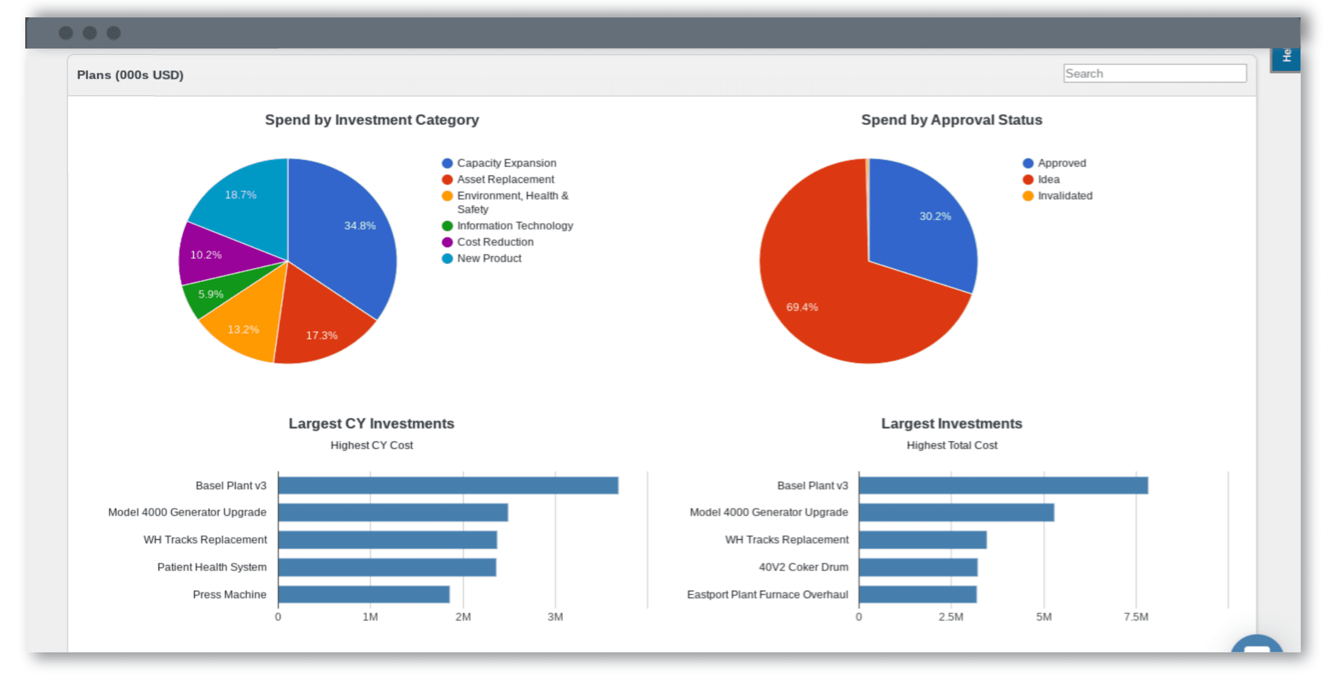 Capex Reporting and Analysis Software